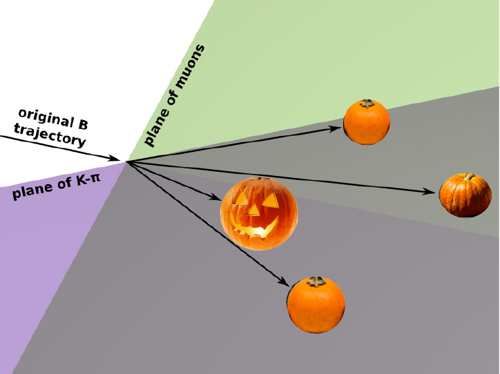 pumpkin-diagram-131018