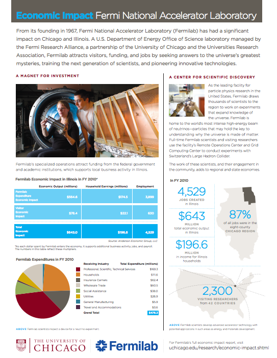 Economic Impact Fact Sheet