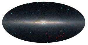 This illustration maps out the previously discovered dwarf satellite galaxies (in blue) and the newly discovered candidates (in red) as they sit outside the Milky Way. Image: Yao-Yuan Mao, Ralf Kaehler, Risa Wechsler (KIPAC/SLAC). Atlas image obtained as part of the Two Micron All Sky Survey (2MASS), a joint project of the University of Massachusetts and the Infrared Processing and Analysis Center/California Institute of Technology, funded by the National Aeronautics and Space Administration and the National Science Foundation.