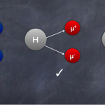 The Standard Model allows for the Higgs boson to decay to identically flavored pairs of leptons, such as electrons and muons, but not to mixed pairings of lepton flavors. Evidence of the latter would be a sign of new physics.