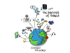 We should enjoy the convenience of the connectivity of the Internet of Things, but we should do so cautiously. Image: wilgengebroed