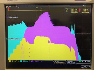 Typically, oscilloscopes display thin, sinewy waves. With the Linac shut down, the 'scope in Marx controls rack 5 has time to realize its ambitions in abstract art. everyday objects Photo: David Mertz