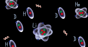 As the expanding universe cooled after the Big Bang, protons and electrons found each other and made hydrogen atoms, with a little helium and lithium. Illustration: CERN