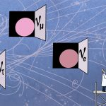 Cartoon of three balls in different shades of pink popping out of doors marked for the three different kinds of neutrinos: tau, muon and electron. To the right of them, three tiny scientists in white lab coats on scaffolding.